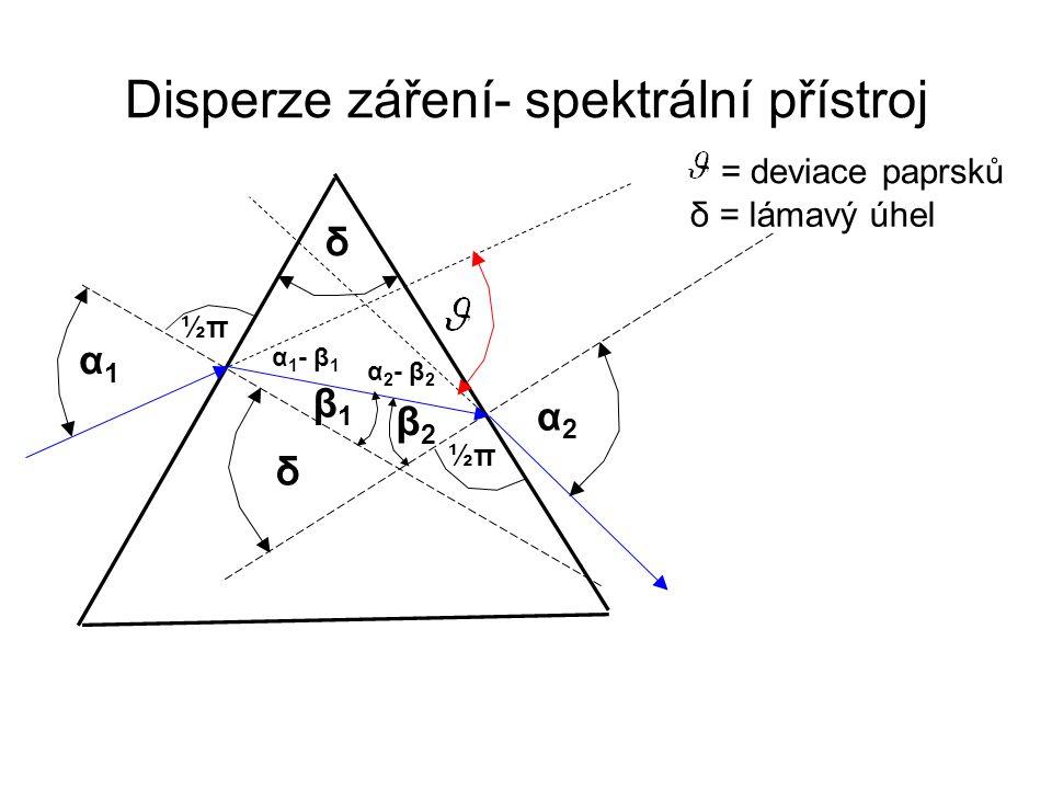 Disperze záření- spektrální přístroj α1α1 α2α2 β1β1 α 2 - β 2 δ δ ½π½π ½π½π α 1 - β 1 = deviace paprsků δ = lámavý úhel β2β2