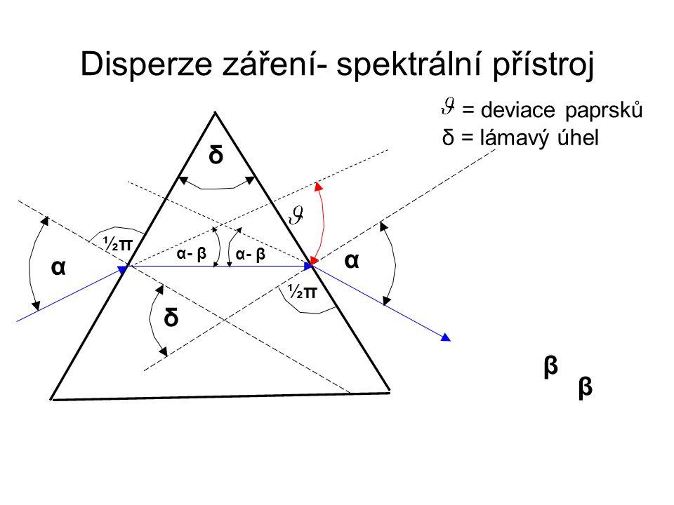 Disperze záření- spektrální přístroj α α β α- β δ δ ½π½π ½π½π = deviace paprsků δ = lámavý úhel β