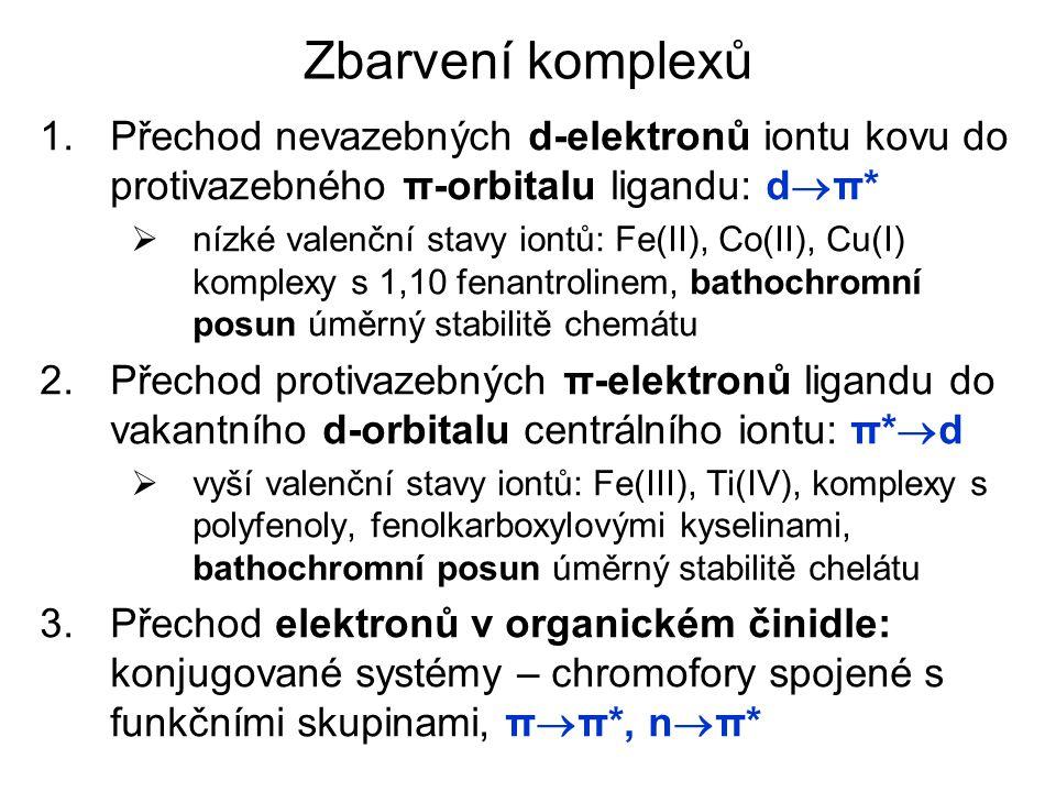 Zbarvení komplexů 1.Přechod nevazebných d-elektronů iontu kovu do protivazebného π-orbitalu ligandu: d  π*  nízké valenční stavy iontů: Fe(II), Co(I