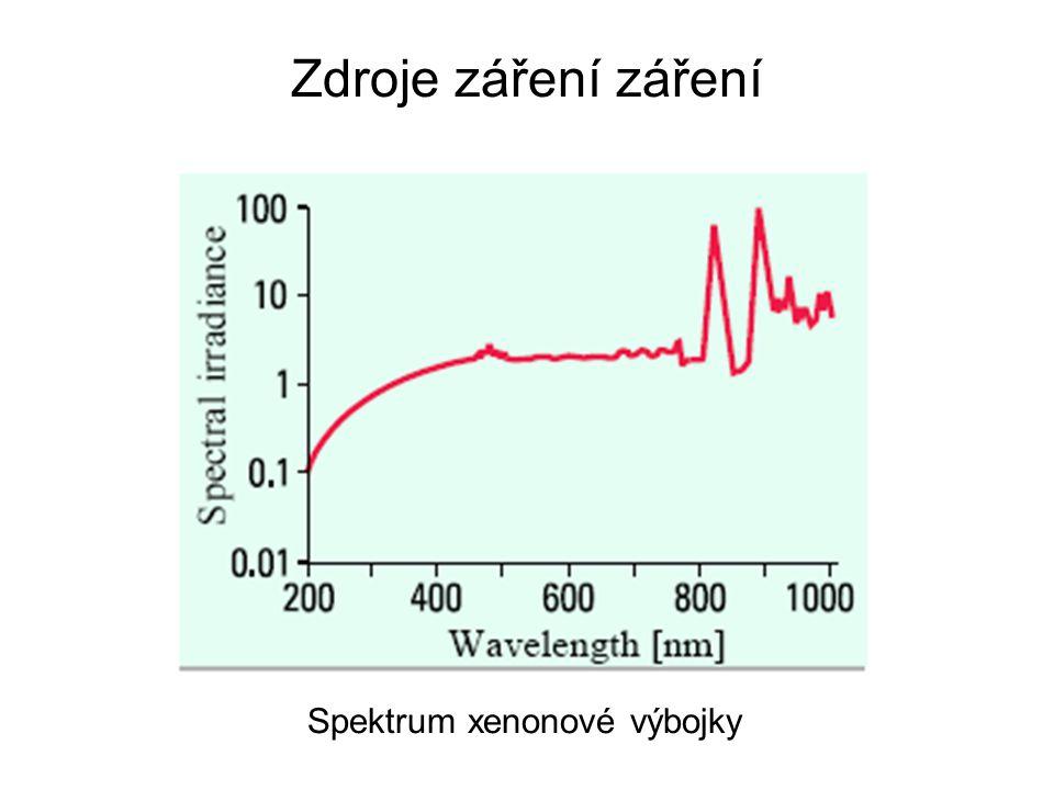 Zbarvení komplexů  N-heterocyklická o-substituovaná azobarviva, hydroxy-, karboxy- substiuovaná trifenylmethanová barviva: PAR = 4-(2-pyridylazorezorcin);( 2-hydroxy- 3,6-disulfo-1-naftyl-azo)benzenarsonová kyselina