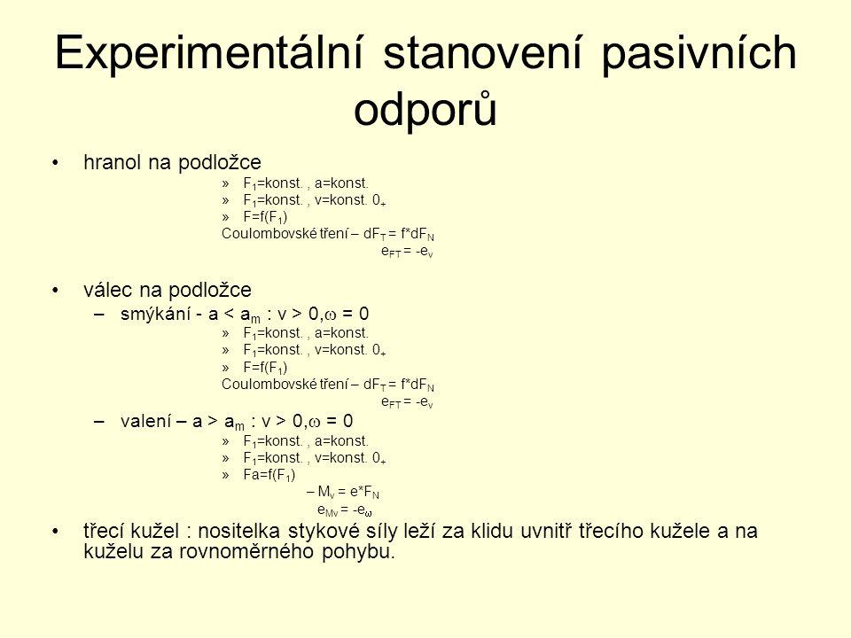 Experimentální stanovení pasivních odporů hranol na podložce »F 1 =konst., a=konst. »F 1 =konst., v=konst. 0 + »F=f(F 1 ) Coulombovské tření – dF T =