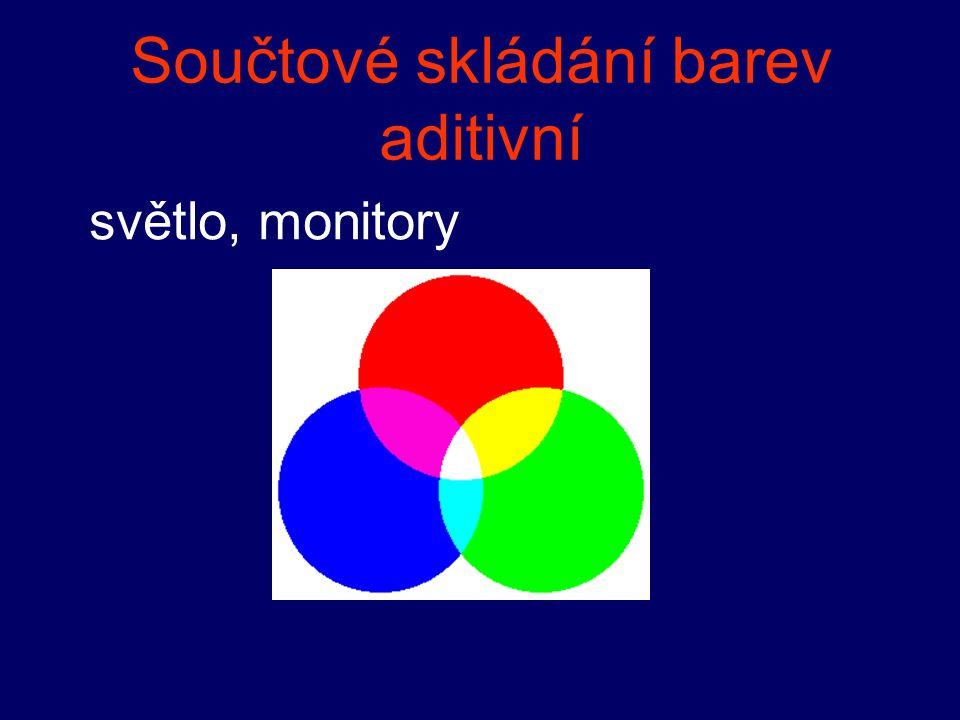 Součtové skládání barev aditivní světlo, monitory