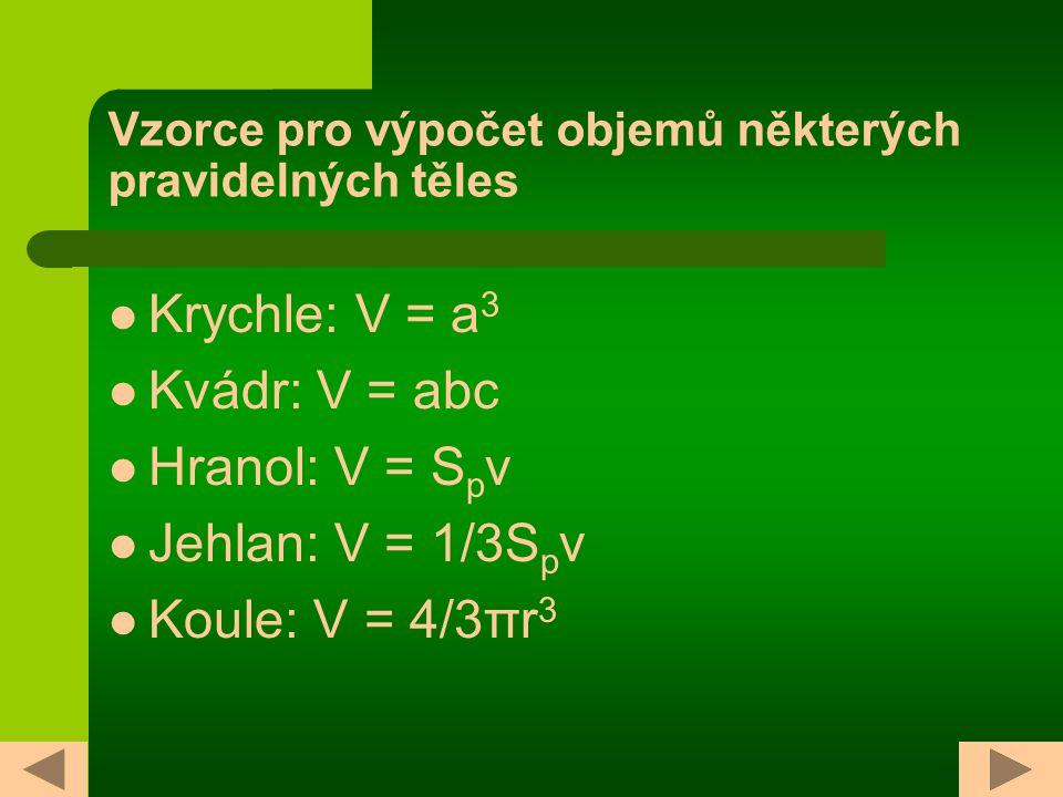 Vzorce pro výpočet objemů některých pravidelných těles Krychle: V = a 3 Kvádr: V = abc Hranol: V = S p v Jehlan: V = 1/3S p v Koule: V = 4/3πr 3