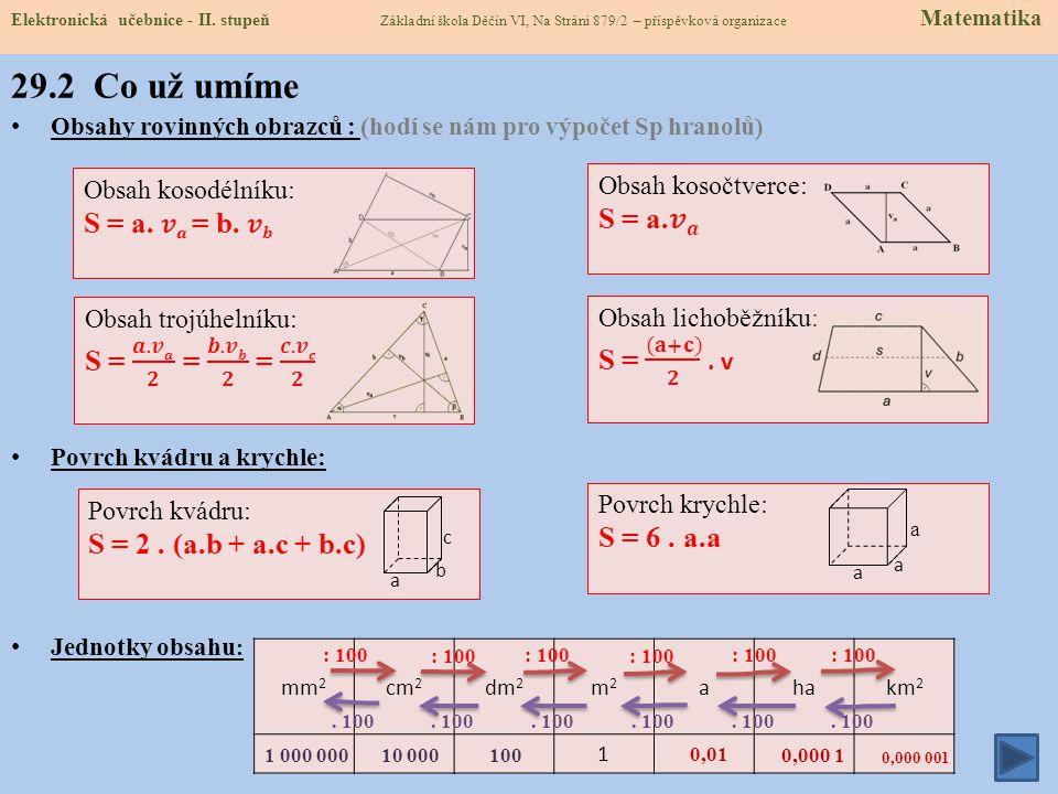 Obsahy rovinných obrazců : (hodí se nám pro výpočet Sp hranolů) Povrch kvádru a krychle: Jednotky obsahu : Elektronická učebnice - II.