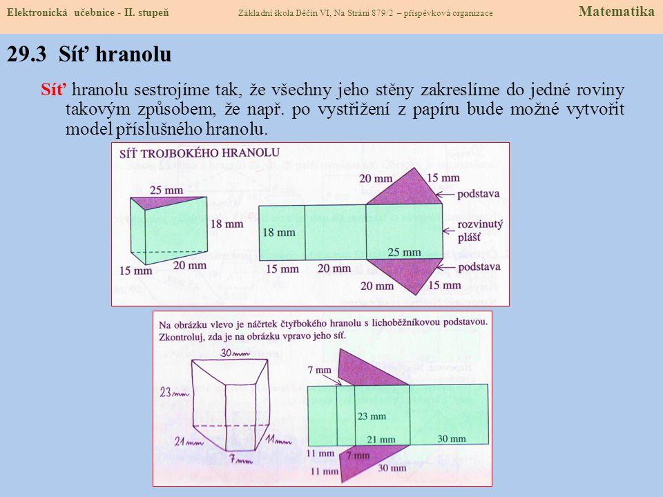Obsahy rovinných obrazců : (hodí se nám pro výpočet Sp hranolů) Povrch kvádru a krychle: Jednotky obsahu : Elektronická učebnice - II. stupeň Základní