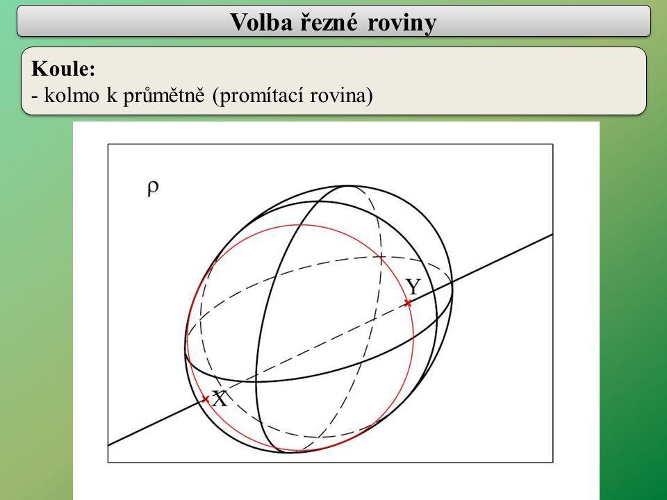 Volba řezné roviny Koule: - kolmo k průmětně (promítací rovina) Koule: - kolmo k průmětně (promítací rovina)