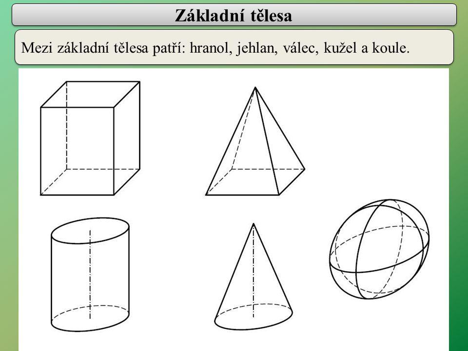 Přímka a hranol Přímka může mít s povrchem hranolu: - společnou úsečku (je incidentní se stěnou nebo podstavou; je totožná s boční nebo podstavnou hranou) - společné dva body (prochází tělesem) - společný jeden bod (je různoběžná s hranou; prochází vrcholem) - žádný společný bod (je s povrchem mimoběžná) Přímka může mít s povrchem hranolu: - společnou úsečku (je incidentní se stěnou nebo podstavou; je totožná s boční nebo podstavnou hranou) - společné dva body (prochází tělesem) - společný jeden bod (je různoběžná s hranou; prochází vrcholem) - žádný společný bod (je s povrchem mimoběžná)
