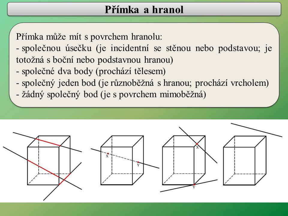 Přímka a jehlan Přímka může mít s povrchem jehlanu: - společnou úsečku (je incidentní se stěnou nebo podstavou; je totožná s boční nebo podstavnou hranou) - společné dva body (prochází tělesem) - společný jeden bod (je různoběžná s hranou; prochází vrcholem) - žádný společný bod (je s povrchem mimoběžná) Přímka může mít s povrchem jehlanu: - společnou úsečku (je incidentní se stěnou nebo podstavou; je totožná s boční nebo podstavnou hranou) - společné dva body (prochází tělesem) - společný jeden bod (je různoběžná s hranou; prochází vrcholem) - žádný společný bod (je s povrchem mimoběžná)
