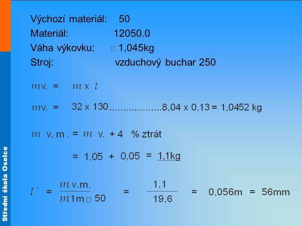 Střední škola Oselce Výchozí materiál: 50 Materiál: 12050.0 Váha výkovku: 1,045kg Stroj: vzduchový buchar 250