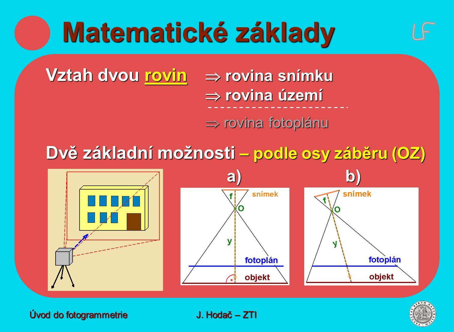 Vztah dvou rovin  rovina snímku  rovina území  rovina fotoplánu Dvě základní možnosti – podle osy záběru (OZ) a)b) Matematické základy Matematické základy Úvod do fotogrammetrie J.