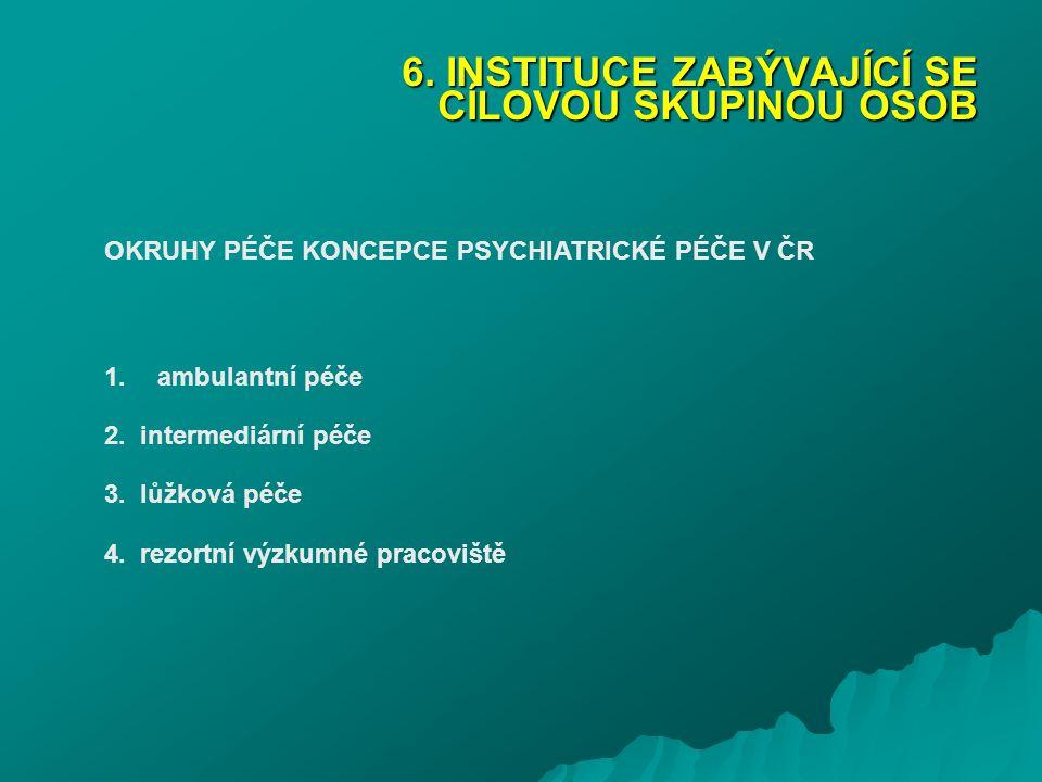 6. INSTITUCE ZABÝVAJÍCÍ SE CÍLOVOU SKUPINOU OSOB OKRUHY PÉČE KONCEPCE PSYCHIATRICKÉ PÉČE V ČR 1. ambulantní péče 2. intermediární péče 3. lůžková péče