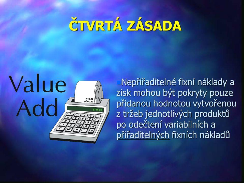 ČTVRTÁ ZÁSADA n Nepřiřaditelné fixní náklady a zisk mohou být pokryty pouze přidanou hodnotou vytvořenou z tržeb jednotlivých produktů po odečtení variabilních a přiřaditelných fixních nákladů