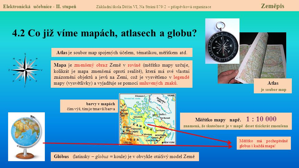 4.3 Jaké si řekneme nové termíny a názvy.Elektronická učebnice - II.