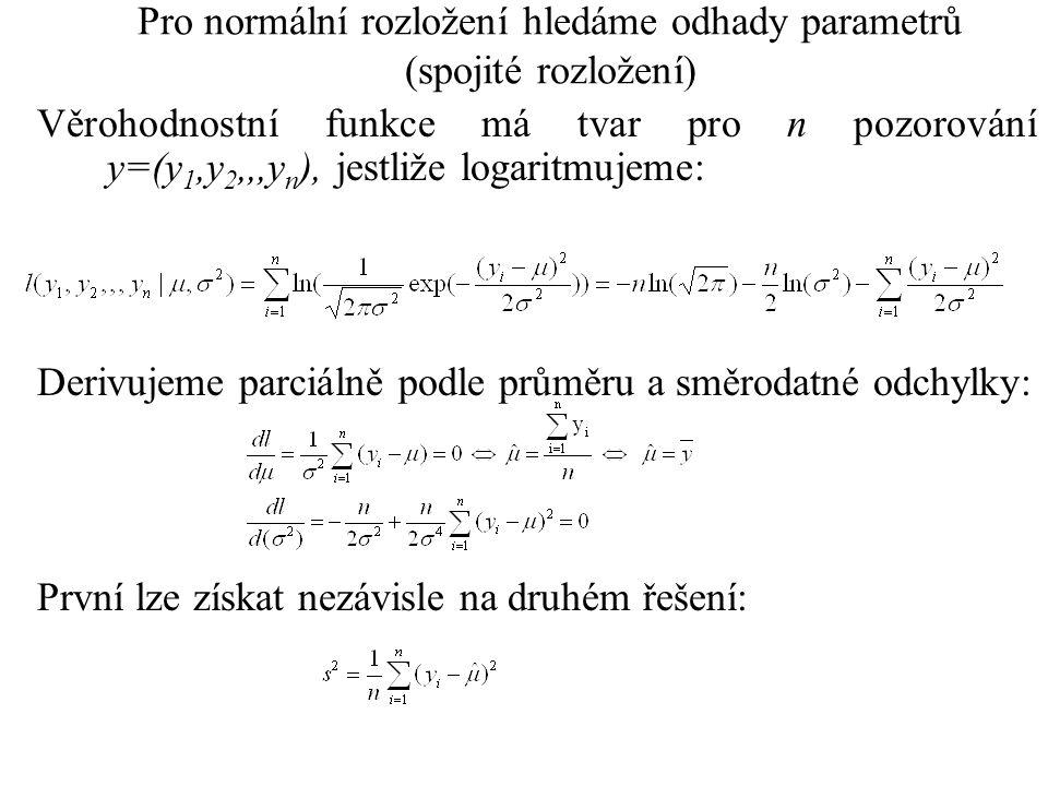 Pro normální rozložení hledáme odhady parametrů (spojité rozložení) Věrohodnostní funkce má tvar pro n pozorování y=(y 1,y 2,,,y n ), jestliže logarit
