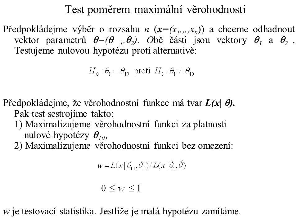 Test poměrem maximální věrohodnosti Předpokládejme výběr o rozsahu n (x=(x 1,,,,x n )) a chceme odhadnout vektor parametrů  =(  1,  2 ). Obě části
