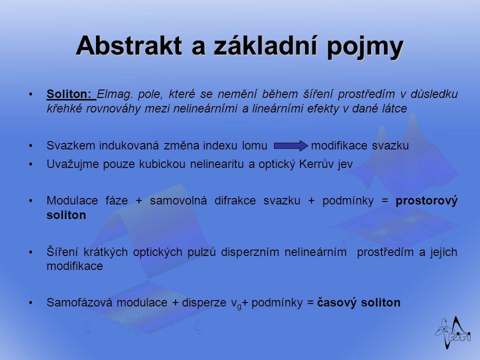 Abstrakt a základní pojmy Soliton: Elmag. pole, které se nemění během šíření prostředím v důsledku křehké rovnováhy mezi nelineárními a lineárními efe