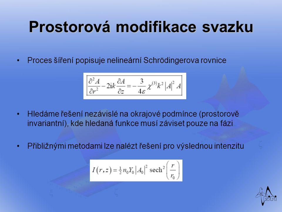 Prostorová modifikace svazku Proces šíření popisuje nelineární Schrödingerova rovnice Hledáme řešení nezávislé na okrajové podmínce (prostorově invari