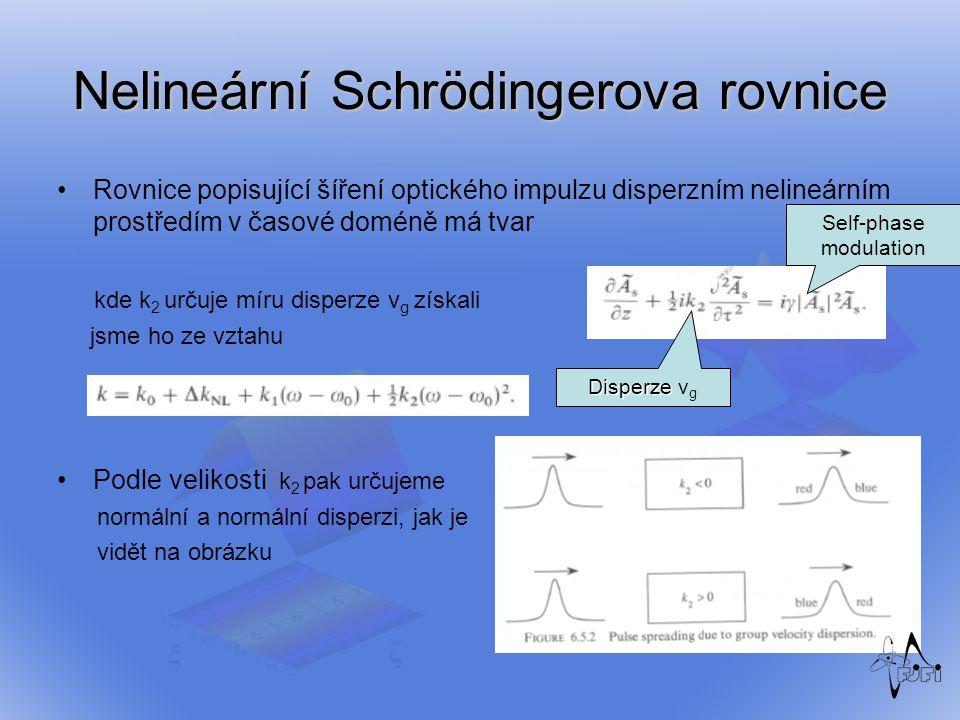Nelineární Schrödingerova rovnice Rovnice popisující šíření optického impulzu disperzním nelineárním prostředím v časové doméně má tvar kde k 2 určuje