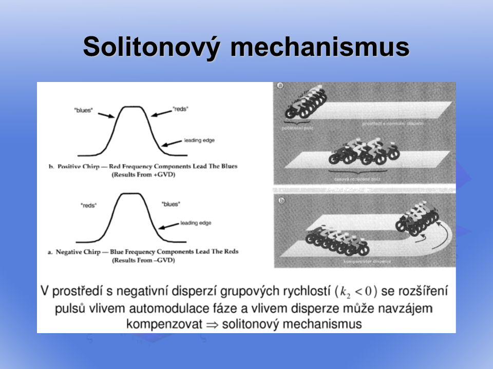 Solitonový mechanismus