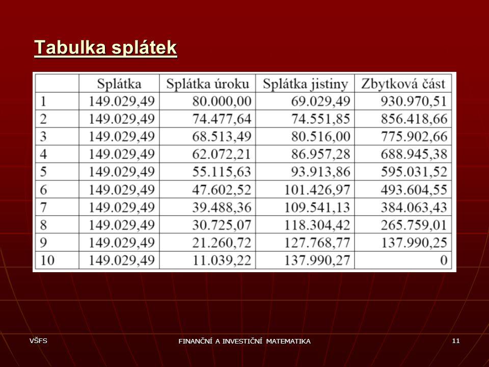 VŠFS FINANČNÍ A INVESTIČNÍ MATEMATIKA 11 Tabulka splátek