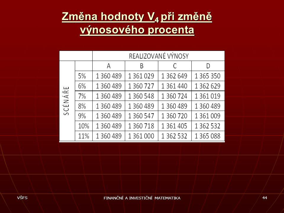 VŠFS FINANČNÍ A INVESTIČNÍ MATEMATIKA 44 Změna hodnoty V 4 při změně výnosového procenta