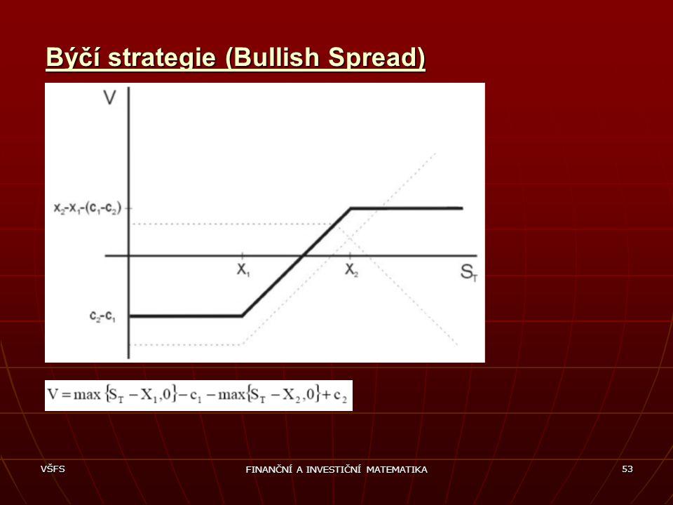 VŠFS FINANČNÍ A INVESTIČNÍ MATEMATIKA 53 Býčí strategie (Bullish Spread)