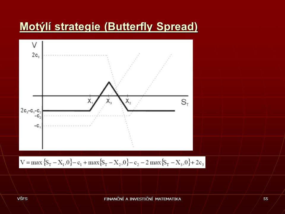 VŠFS FINANČNÍ A INVESTIČNÍ MATEMATIKA 55 Motýlí strategie (Butterfly Spread)