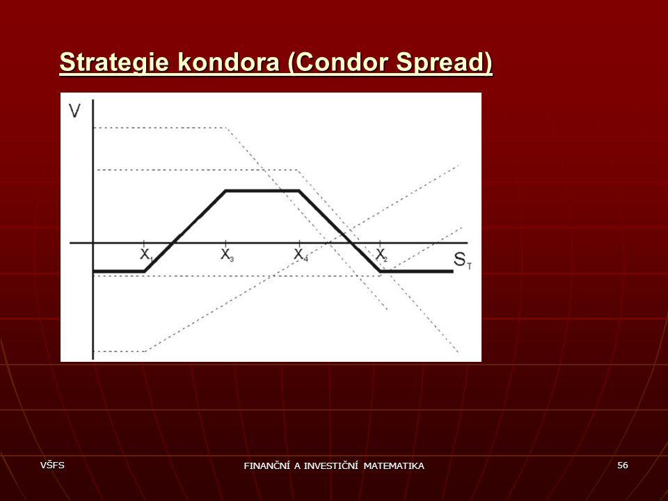 VŠFS FINANČNÍ A INVESTIČNÍ MATEMATIKA 56 Strategie kondora (Condor Spread)