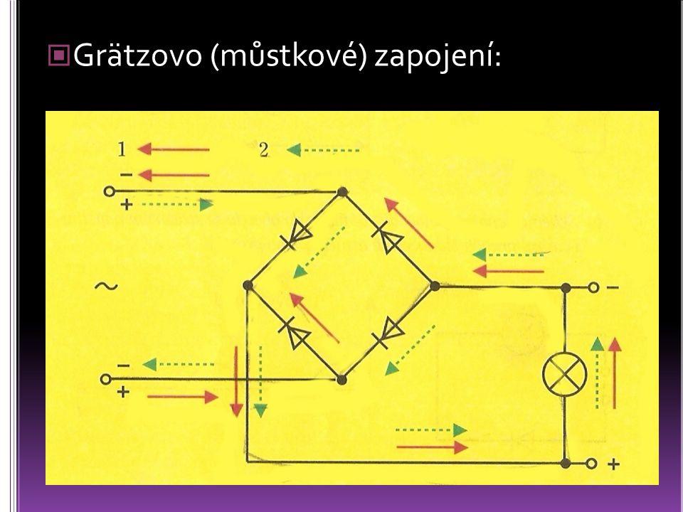 http://elektross.gjn.cz/soucastky/jeden_prech od/usmernov_dioda.html http://elektross.gjn.cz/soucastky/jeden_prech od/usmernov_dioda.html http://elektross.gjn.cz/skripta/kap2/2_2_2.ht ml http://elektross.gjn.cz/skripta/kap2/2_2_2.ht ml http://cs.wikipedia.org/wiki/Usm%C4%9Br% C5%88ova%C4%8D http://cs.wikipedia.org/wiki/Usm%C4%9Br% C5%88ova%C4%8D http://www.mikroelektro.utb.cz/e107_files/do wnloads/pr2.pdf http://www.mikroelektro.utb.cz/e107_files/do wnloads/pr2.pdf