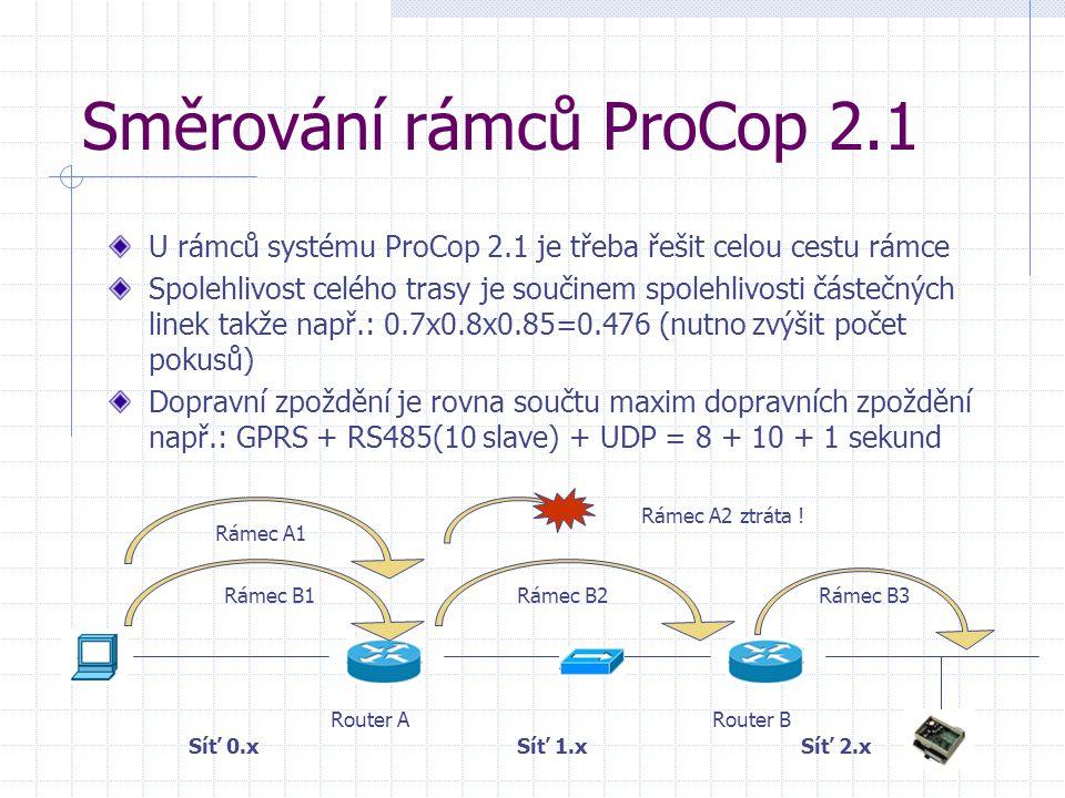 Směrování rámců ProCop 2.1 U rámců systému ProCop 2.1 je třeba řešit celou cestu rámce Spolehlivost celého trasy je součinem spolehlivosti částečných linek takže např.: 0.7x0.8x0.85=0.476 (nutno zvýšit počet pokusů) Dopravní zpoždění je rovna součtu maxim dopravních zpoždění např.: GPRS + RS485(10 slave) + UDP = 8 + 10 + 1 sekund Síť 0.xSíť 1.xSíť 2.x Router ARouter B Rámec B1Rámec B2Rámec B3 Rámec A1 Rámec A2 ztráta !