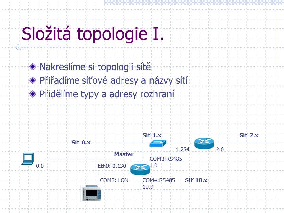 Složitá topologie I. 0.0Eth0: 0.130 Síť 0.x Síť 1.xSíť 2.x Síť 10.x COM3:RS485 1.0 1.2542.0 COM4:RS485 10.0 Master COM2: LON Nakreslíme si topologii s
