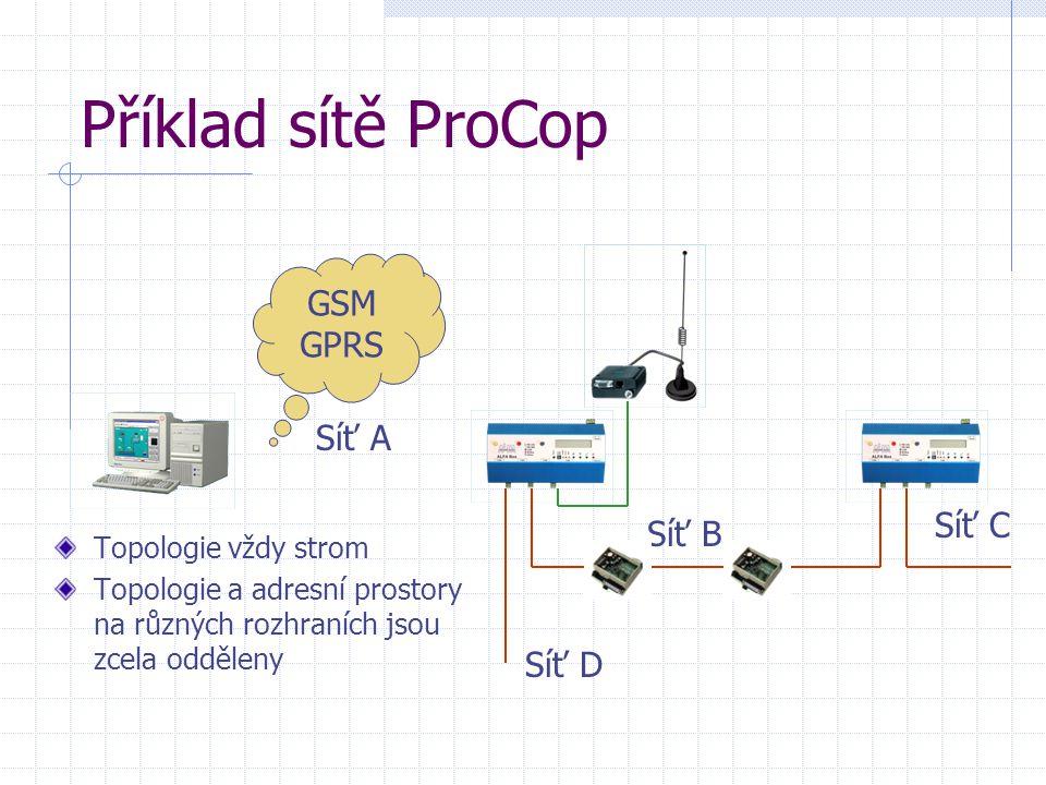Příklad sítě ProCop Topologie vždy strom Topologie a adresní prostory na různých rozhraních jsou zcela odděleny GSM GPRS Síť A Síť C Síť D Síť B