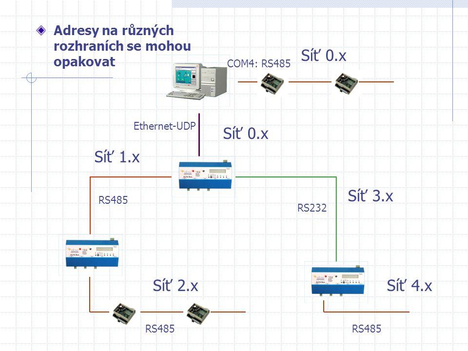 Síť 0.x Síť 1.x Síť 2.x Síť 3.x Síť 4.x Ethernet-UDP RS485 RS232 RS485 Síť 0.x COM4: RS485 Adresy na různých rozhraních se mohou opakovat