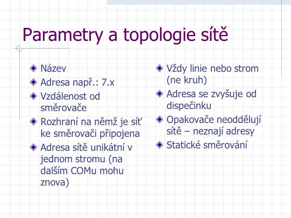 Parametry a topologie sítě Název Adresa např.: 7.x Vzdálenost od směrovače Rozhraní na němž je síť ke směrovači připojena Adresa sítě unikátní v jedno
