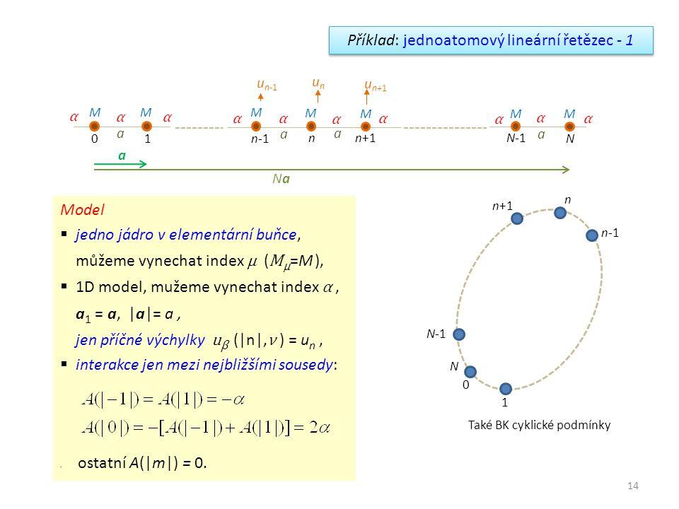 14 Příklad: jednoatomový lineární řetězec - 1 α αα α α αα α α α M M M M M M M 0 1n-1n-1 n+1nN-1 N a NaNa a a a a u n-1 unun u n+1 n-1n-1 n n+1 N-1 N 0
