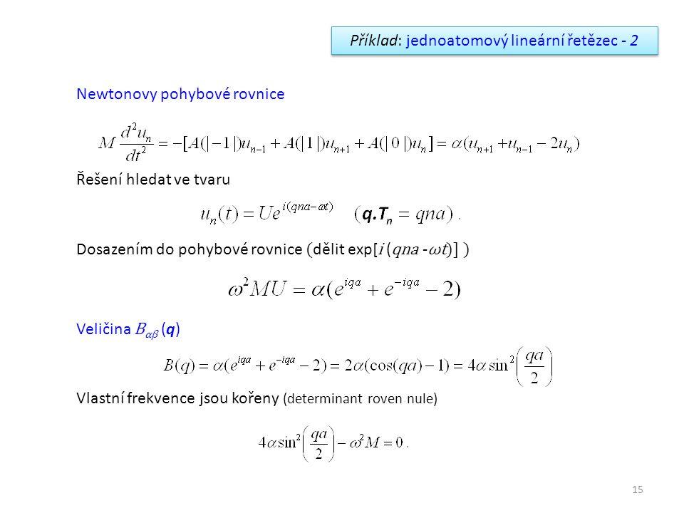 15 Příklad: jednoatomový lineární řetězec - 2 Newtonovy pohybové rovnice Řešení hledat ve tvaru Dosazením do pohybové rovnice ( dělit exp[ i ( qna - ω