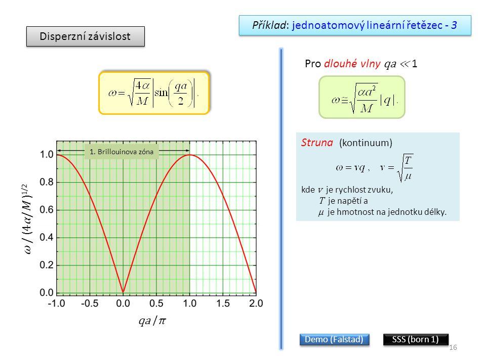 16 Příklad: jednoatomový lineární řetězec - 3 Disperzní závislost Pro dlouhé vlny qa ≪ 1 Struna (kontinuum) kde v je rychlost zvuku, T je napětí a μ j