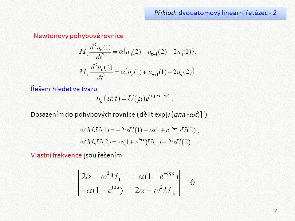 18 Příklad: dvouatomový lineární řetězec - 2 Newtonovy pohybové rovnice Řešení hledat ve tvaru Dosazením do pohybových rovnice ( dělit exp[ i ( qna -