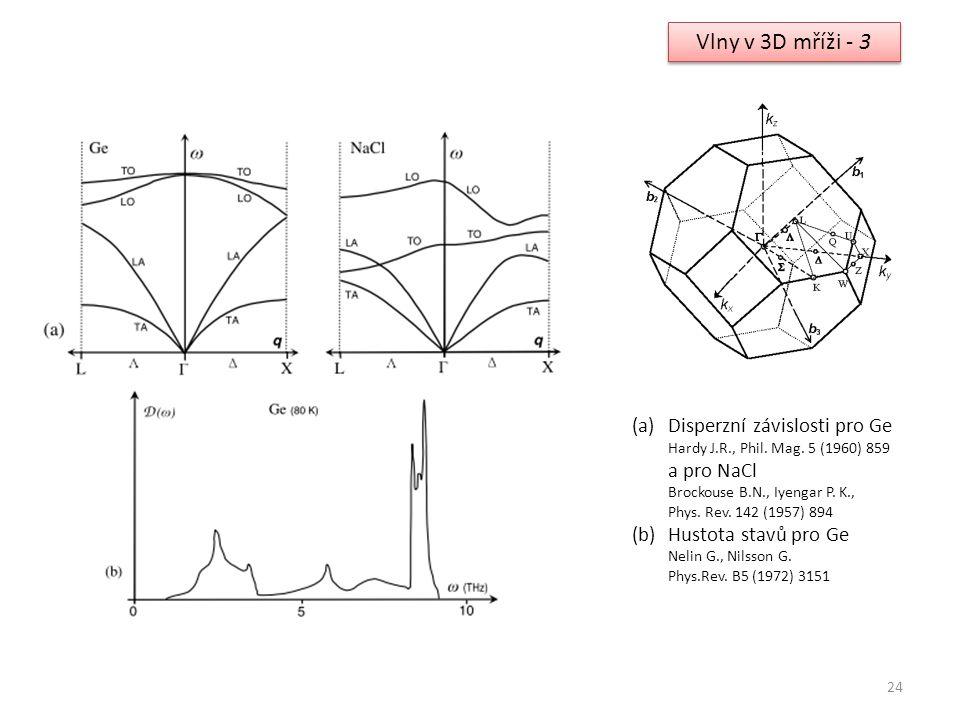 24 Vlny v 3D mříži - 3 (a)Disperzní závislosti pro Ge Hardy J.R., Phil. Mag. 5 (1960) 859 a pro NaCl Brockouse B.N., Iyengar P. K., Phys. Rev. 142 (19