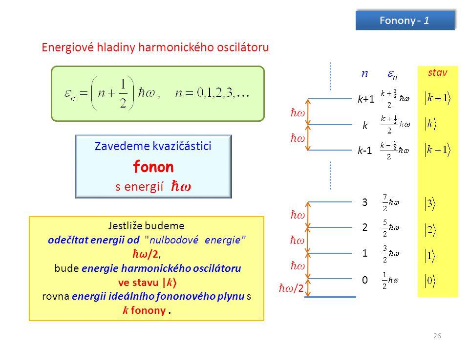 26 Fonony - 1 Energiové hladiny harmonického oscilátoru ℏωℏω ℏωℏω ℏωℏω ℏωℏω ℏωℏω ℏ ω /2 0 1 2 3 k-1 k+1 k n nn stav Zavedeme kvazičástici fonon s en