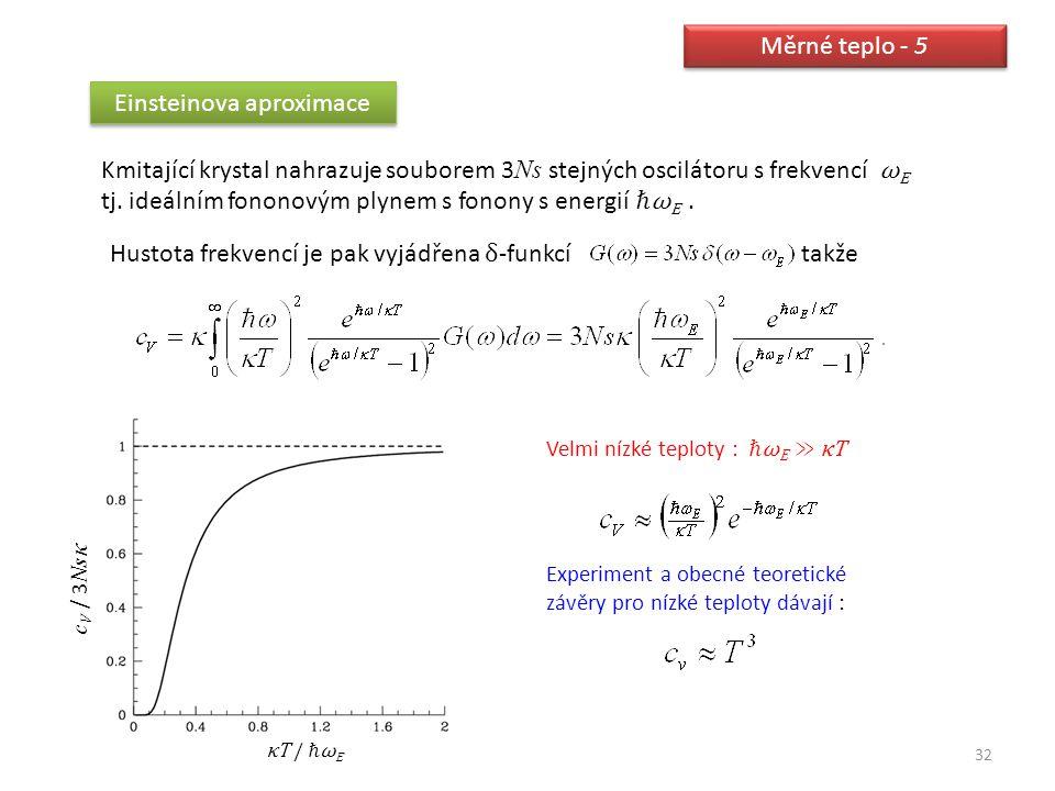32 Měrné teplo - 5 Einsteinova aproximace Kmitající krystal nahrazuje souborem 3 Ns stejných oscilátoru s frekvencí ω E tj. ideálním fononovým plynem