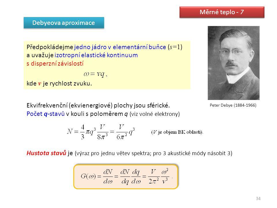 34 Měrné teplo - 7 Debyeova aproximace Peter Debye (1884-1966) Předpokládejme jedno jádro v elementární buňce ( s=1 ) a uvažuje izotropní elastické ko