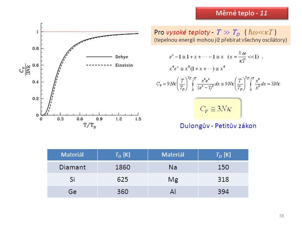 38 Měrné teplo - 11 MateriálT D [K]MateriálT D [K] Diamant1860Na150 Si625Mg318 Ge360Al394 Pro vysoké teploty - T ≫ T D ( ℏ ω ≪ κT ) (tepelnou energii