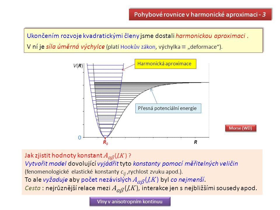 Pohybové rovnice v harmonické aproximaci - 3 Harmonická aproximace Přesná potenciální energie V(R)V(R) R R0R0 0 Ukončením rozvoje kvadratickými členy