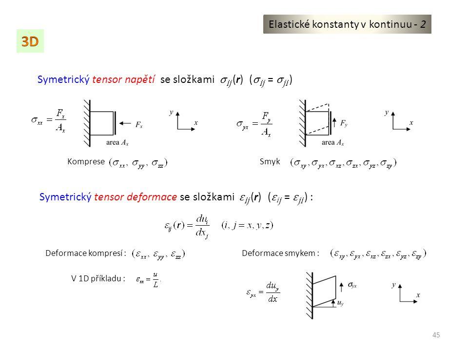 45 Elastické konstanty v kontinuu - 2 Symetrický tensor napětí se složkami σ ij (r) ( σ ij = σ ji ) KompreseSmyk Symetrický tensor deformace se složka