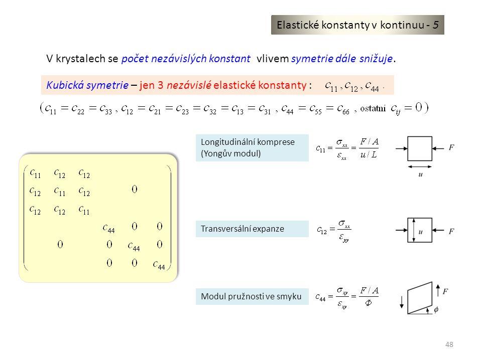 48 Elastické konstanty v kontinuu - 5 V krystalech se počet nezávislých konstant vlivem symetrie dále snižuje. Kubická symetrie – jen 3 nezávislé elas