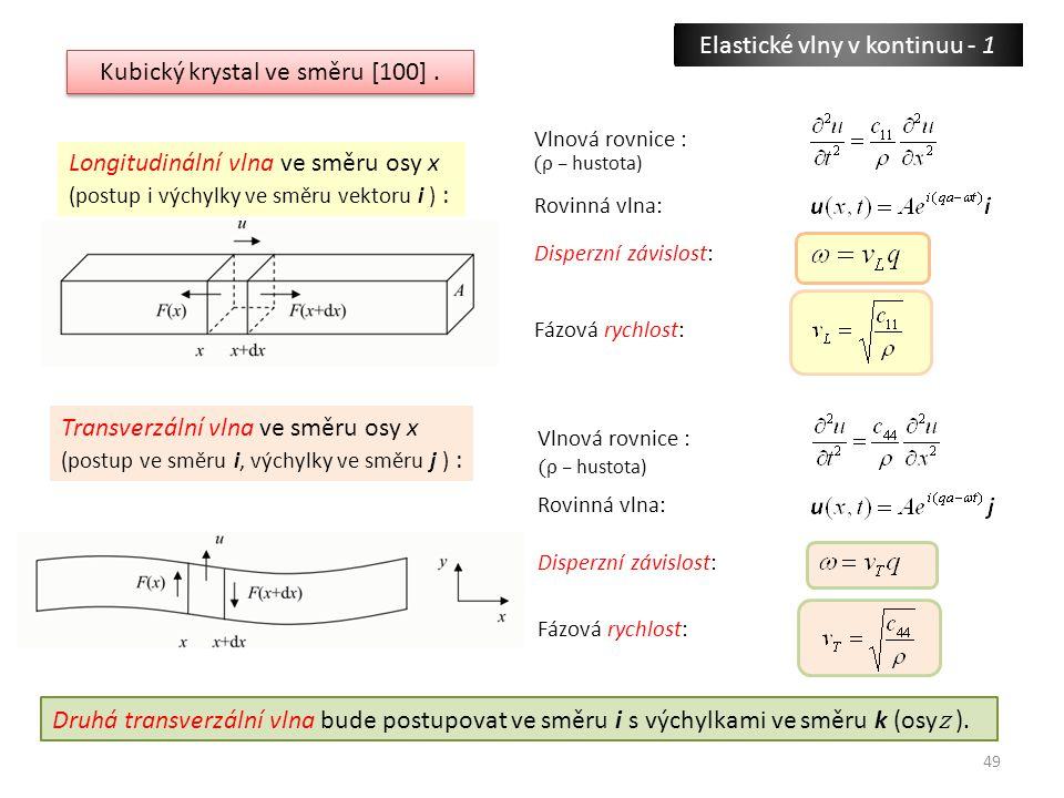 49 Elastické vlny v kontinuu - 1 Longitudinální vlna ve směru osy x (postup i výchylky ve směru vektoru i ) : Rovinná vlna: Disperzní závislost: Fázov
