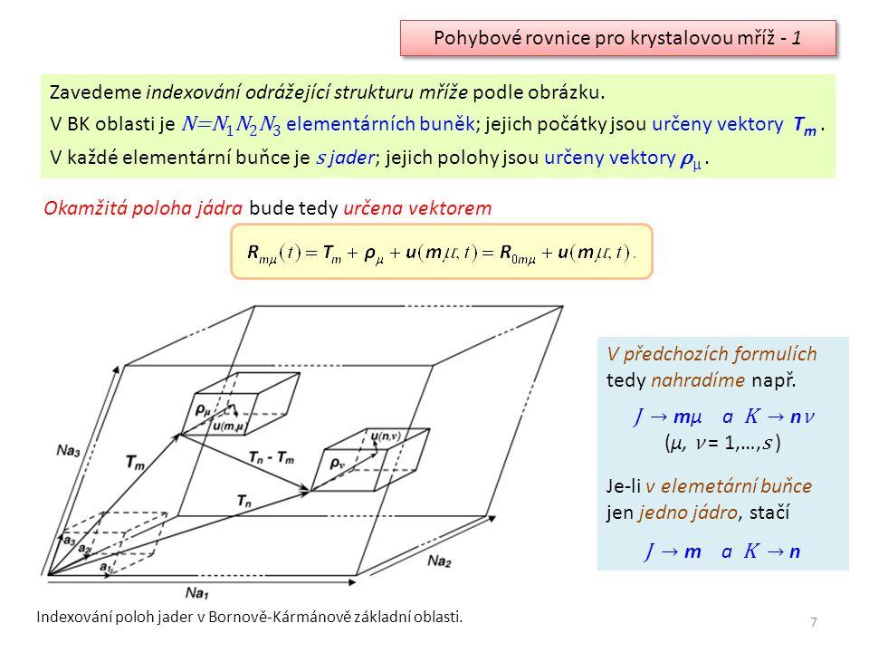 7 Pohybové rovnice pro krystalovou mříž - 1 Indexování poloh jader v Bornově-Kármánově základní oblasti. Okamžitá poloha jádra bude tedy určena vektor