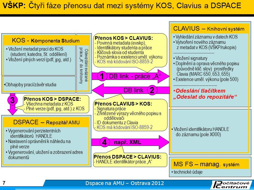 7 Dspace na AMU – Ostrava 2012 AMU = DAMU + FAMU + HAMU Vložení metadat prací do KOS (student, katedra, St.