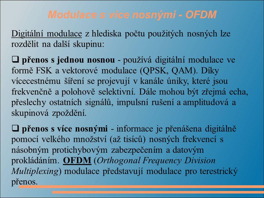 Modulace s více nosnými - OFDM Digitální modulace z hlediska počtu použitých nosných lze rozdělit na další skupinu:  přenos s jednou nosnou - používá digitální modulace ve formě FSK a vektorové modulace (QPSK, QAM).